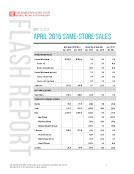 April Same Stores Sales Report May 12