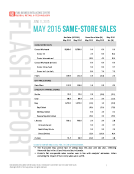 May 2015 Same-Store Sales Report by FBIC Global Retail Tech