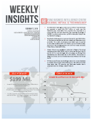 Weekly Insights by FBIC Global Retail Tech Feb. 12 2016