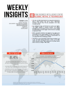 Weekly Insights by FBIC Global Retail and Tech Feb 5 2016