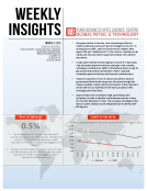 Weekly Insights by FBIC Global Retail Tech Mar. 4 2016