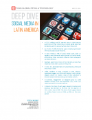 Social Media in Latam by Fung Global May 20 2016