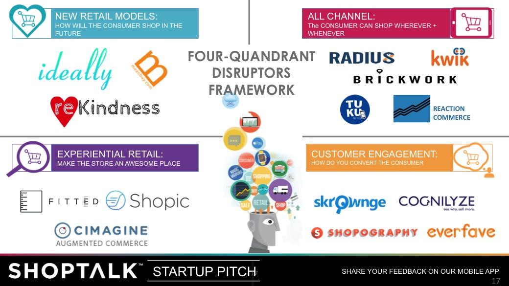 shoptalk startups