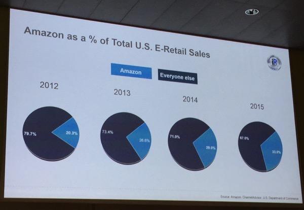 Jorij Abraham: The Formula for Retail Success