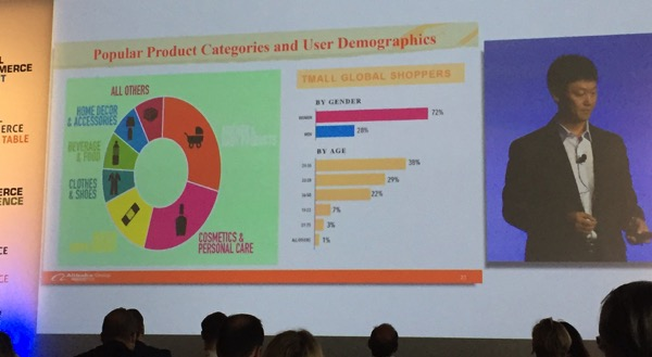 Cheng Ouyang: 5,400 Foreign Brands Are Serving Chinese Shoppers on Tmall Global
