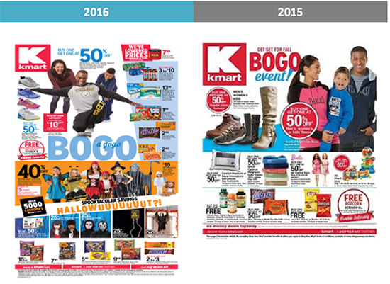Source: Fung Global Retail & Technology Weekly Promo, Oct. 9