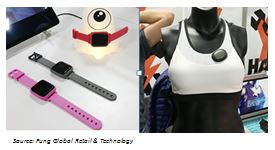 Wearables CES With Fung